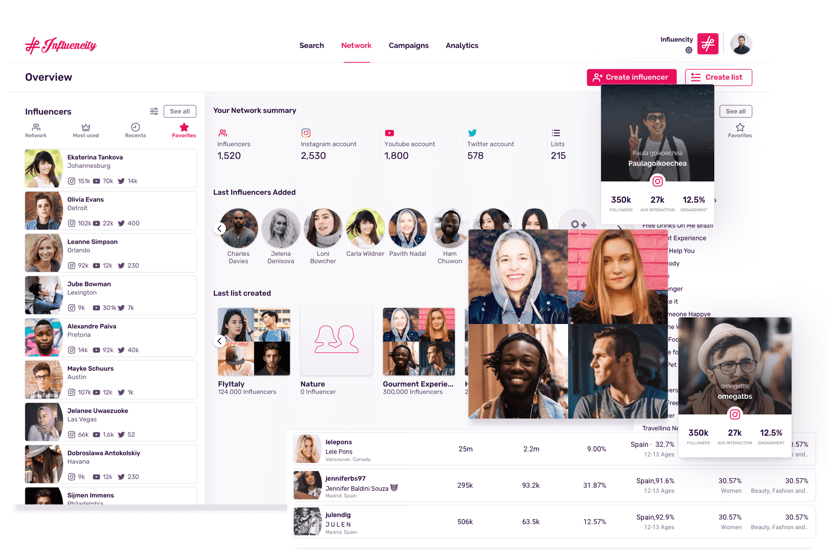manage database of your influencers