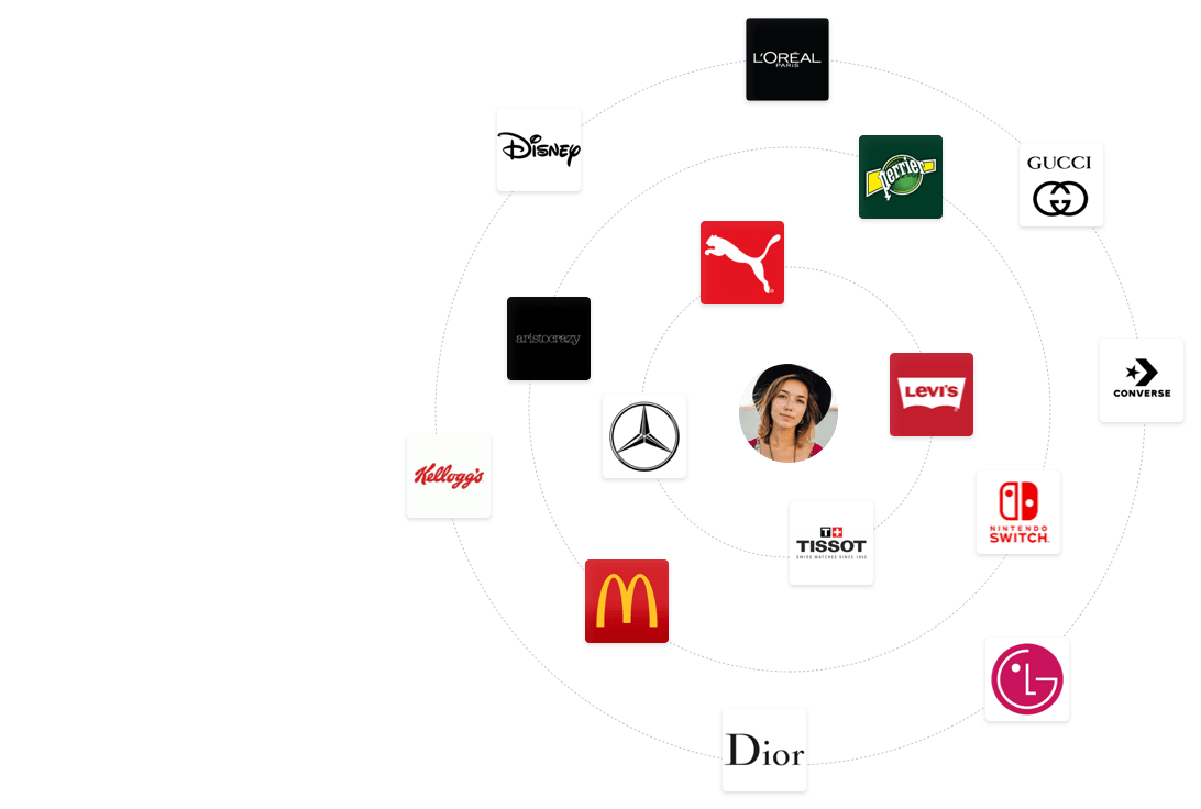 brands related to influencers